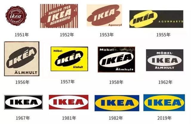 宜家家居品牌logo升级历史