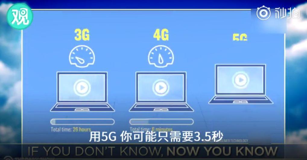 快速的5G网络