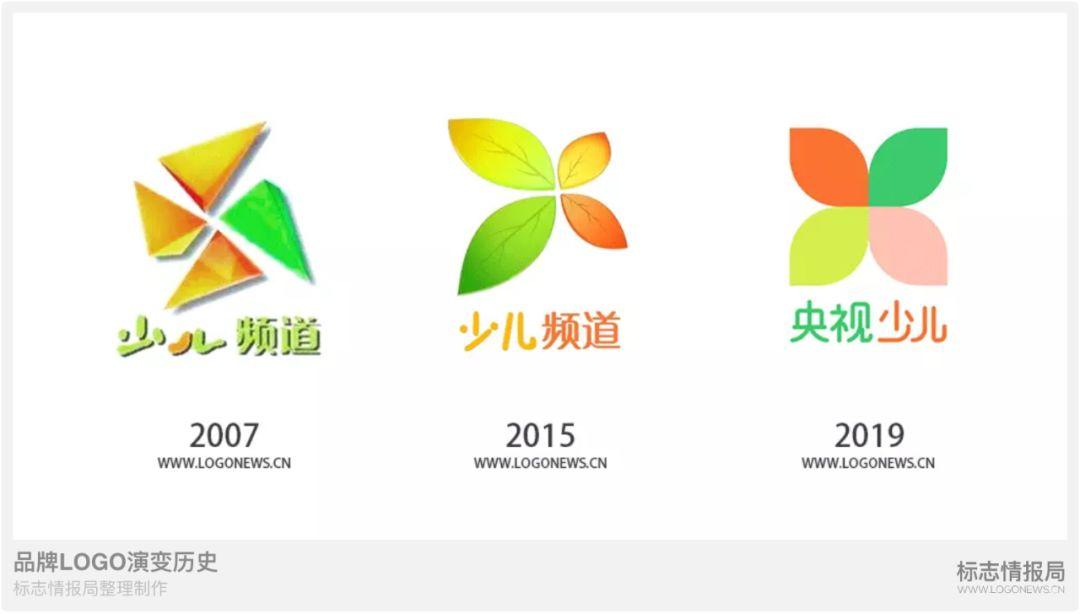 央视少儿频道logo演变历史