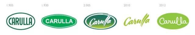 哥伦比亚连锁超市logo设计
