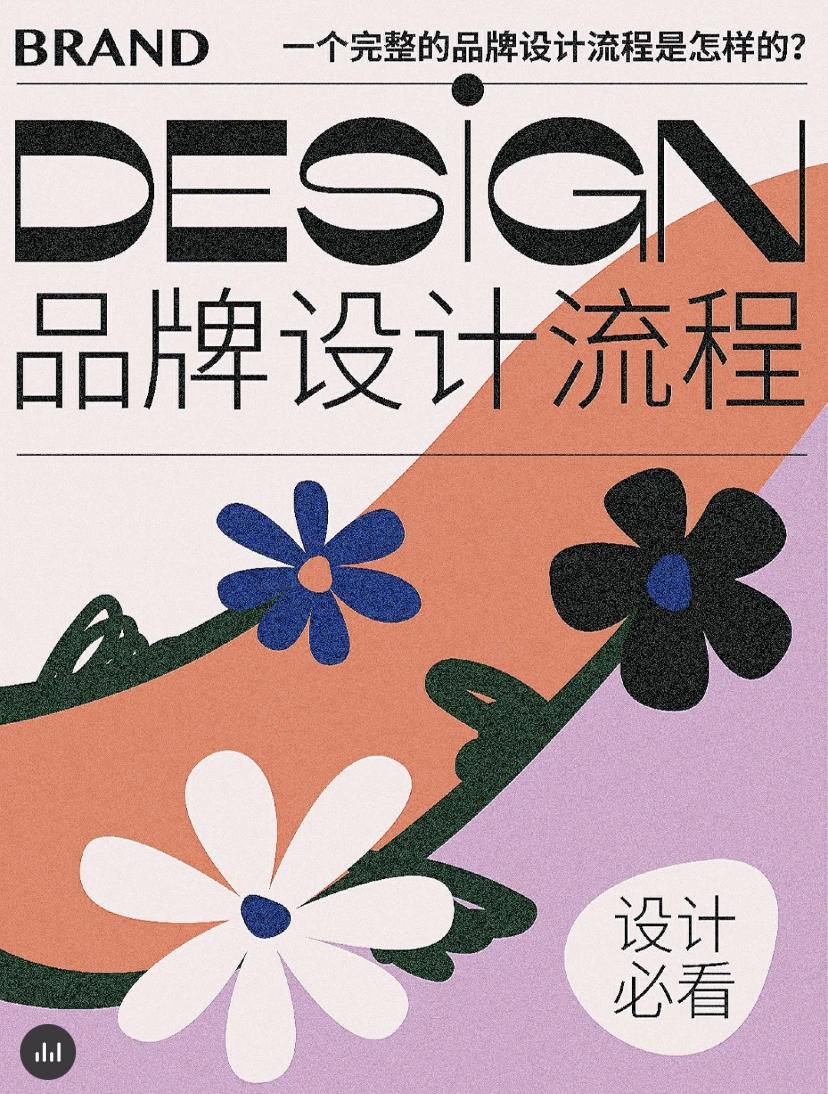 一个完整的而品牌设计流程是怎样的?